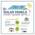 solar-panel-cost-guide-intro-graphic
