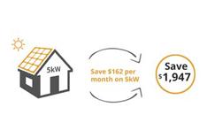 do-solar-panels-save-you-money-category-image2