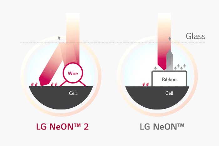 LG-NeON-2-cell-technology